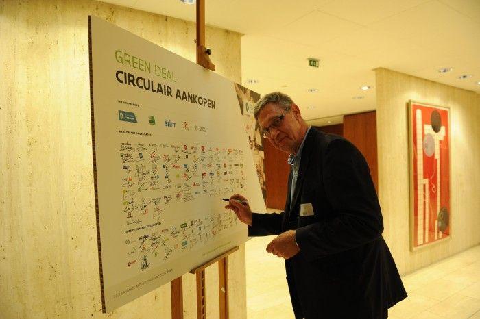 Managing Director Dirk Fransaer
