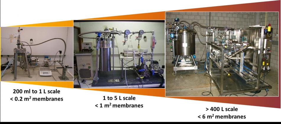 VITO | Filtration equipment
