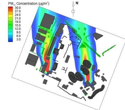 VITO-PM10-concentratiekaart voor een industrieel terrein met de PM10-hotspots en de richting en het verspreidingsgebied van de pluimen
